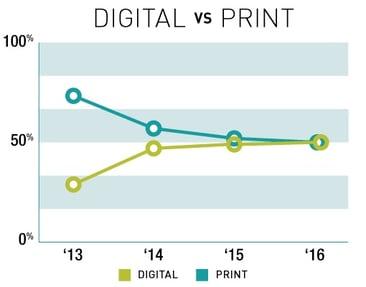 Client-Trend-Chart-2017-2.jpg