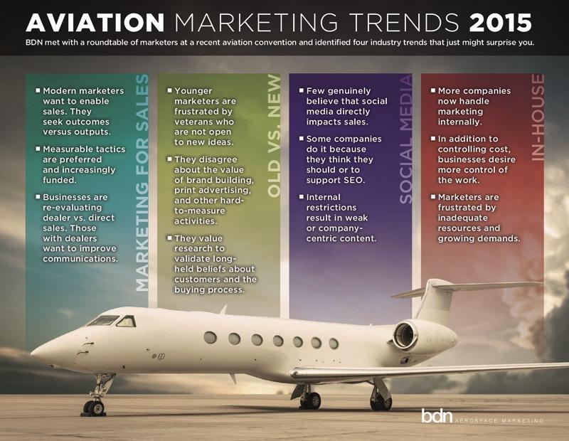 BDN-2015-Aerospace-Marketing-Trends (2)