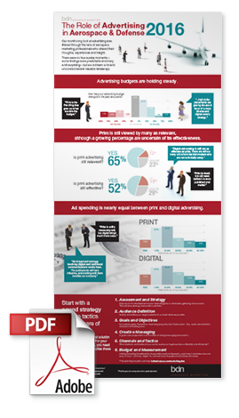 Don't miss this downloadable visual summary of our advertising findings, insights and much more!