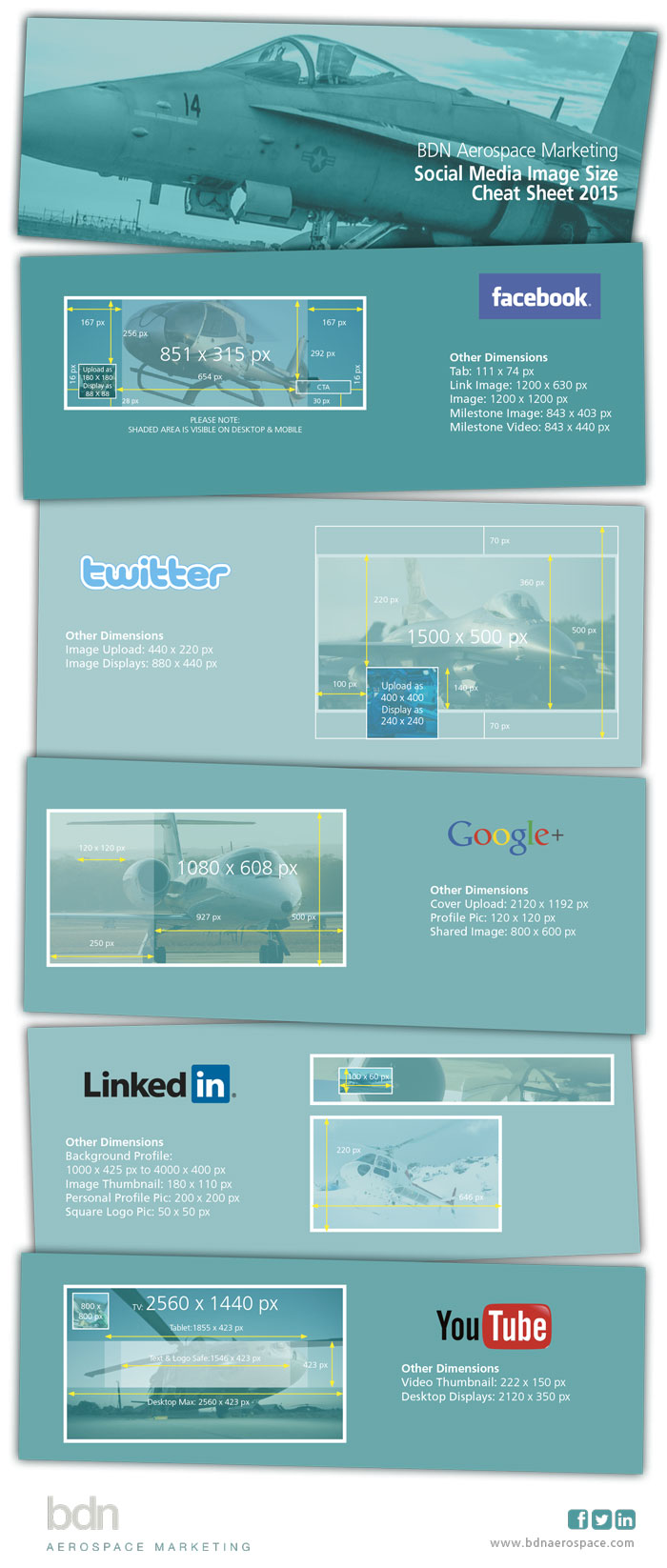 Social-Media-Images-Sizing-201511